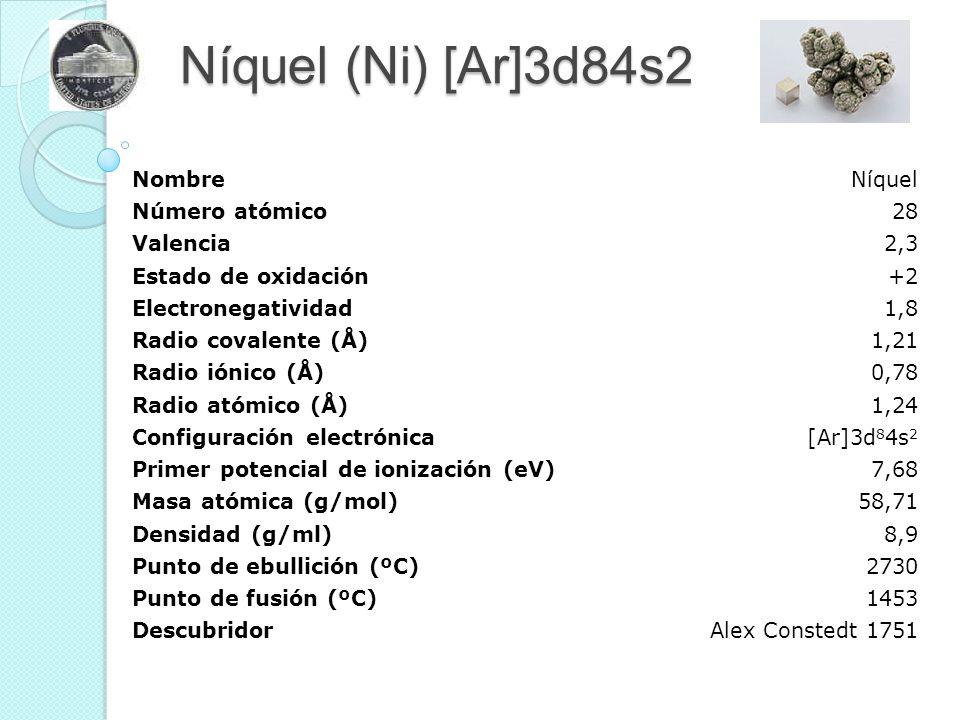 Níquel (Ni) [Ar]3d84s2 Nombre Níquel Número atómico 28 Valencia 2,3